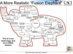 a more realistic fusion elephant