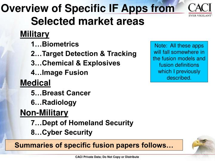 Overview of Specific IF Apps from  Selected market areas