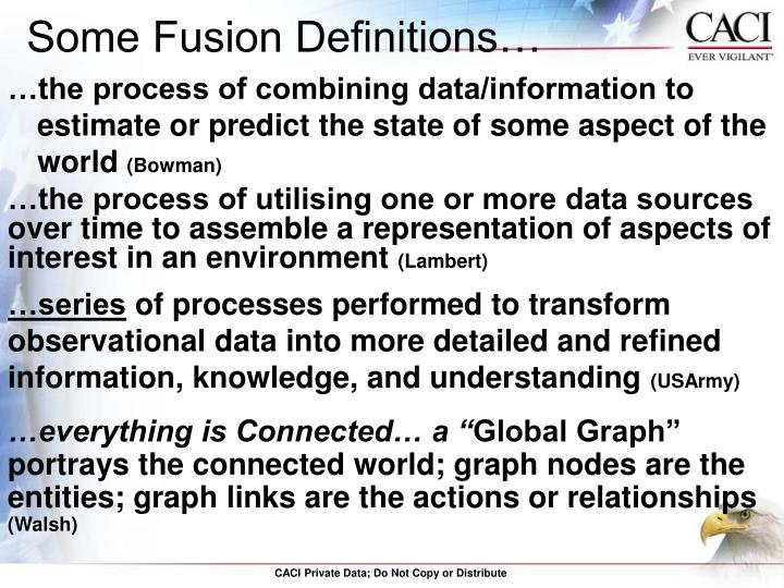 Some Fusion Definitions…