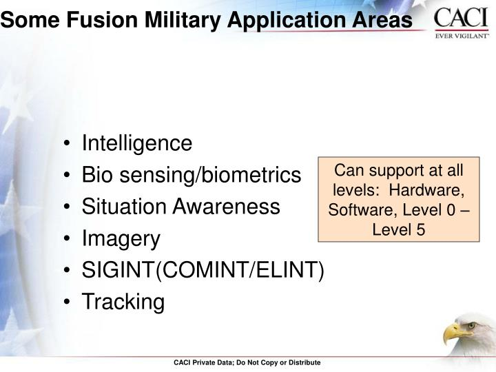 Some Fusion Military Application Areas