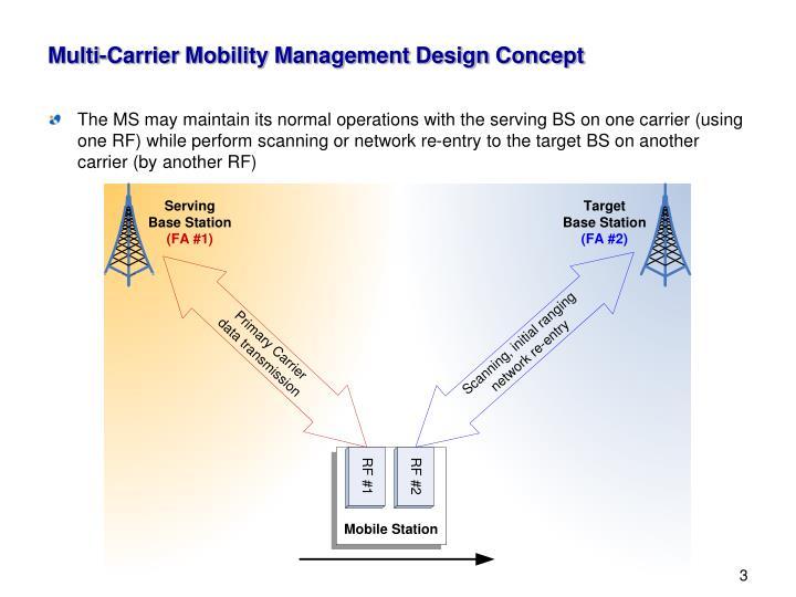 Multi-Carrier Mobility Management Design Concept