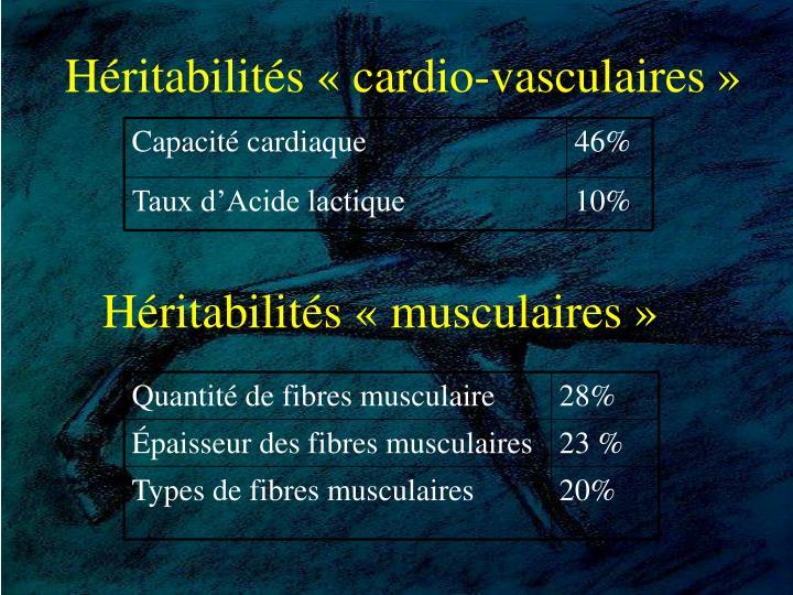 Capacité cardiaque