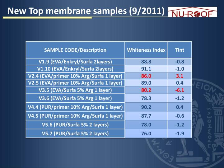 New Top membrane samples (9/2011)