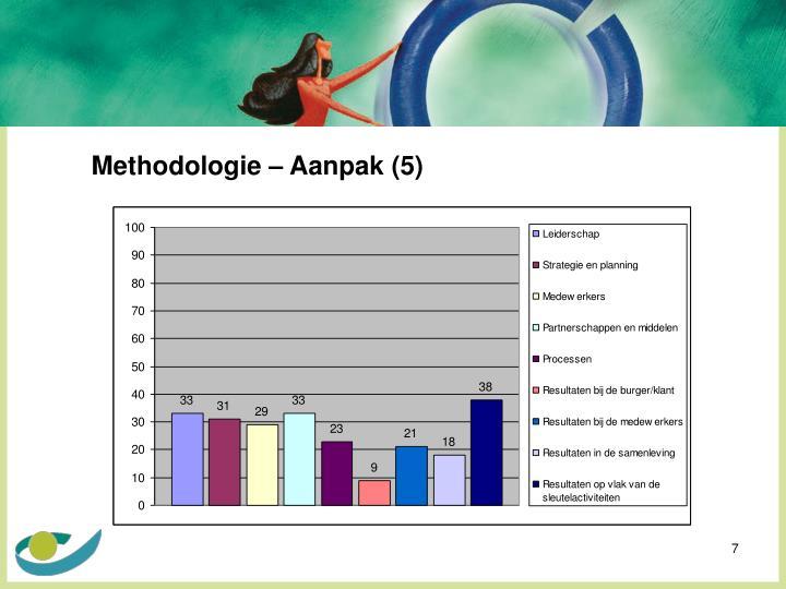 Methodologie – Aanpak (5)