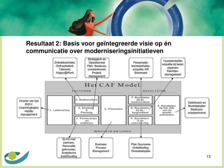 Resultaat 2: Basis voor geïntegreerde visie op én communicatie over moderniseringsinitiatieven