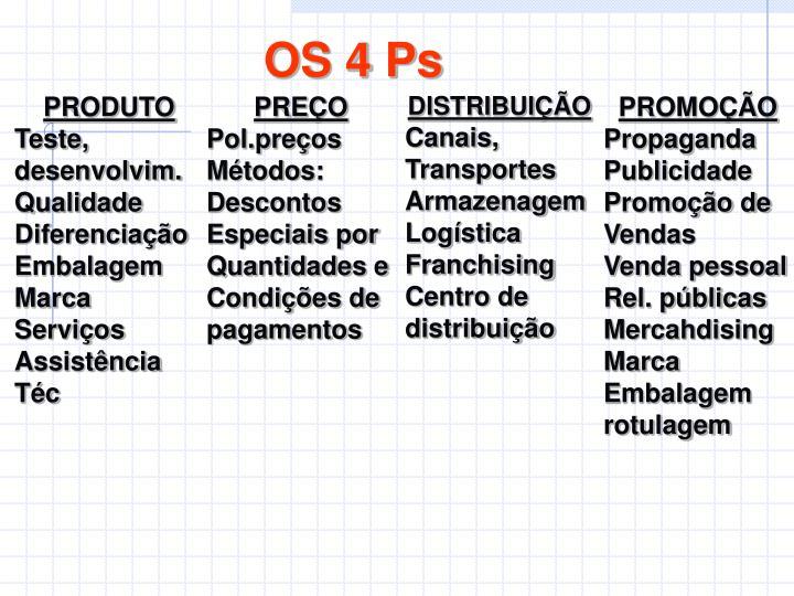 OS 4 Ps
