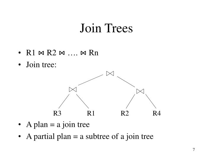 Join Trees