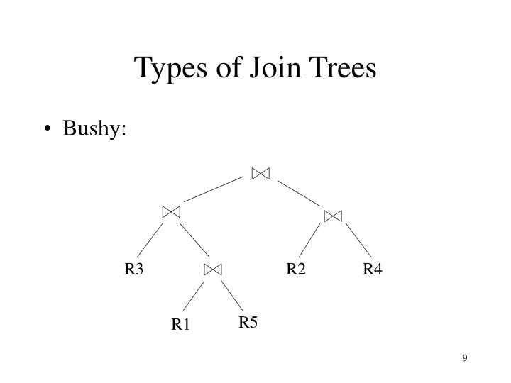 Types of Join Trees