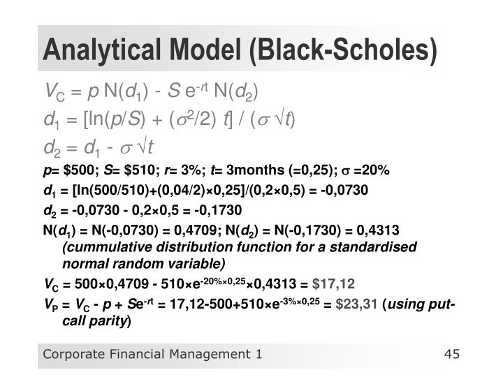 Analytical Model (Black-Scholes)