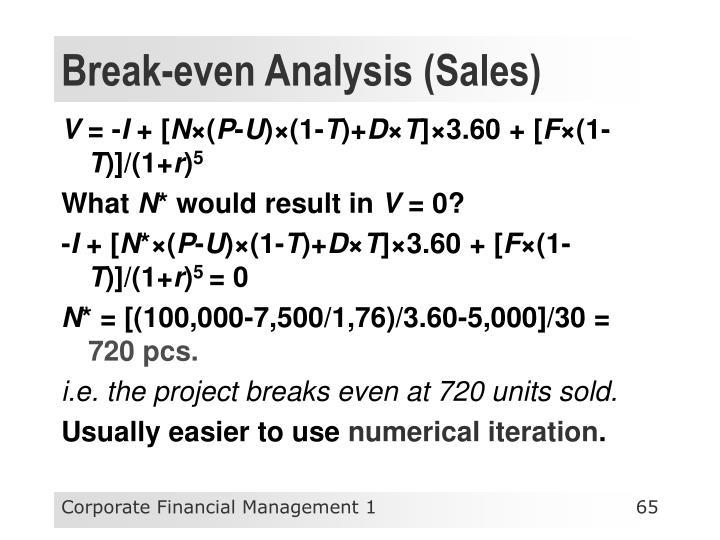 Break-even Analysis (Sales)