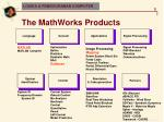 the mathworks products