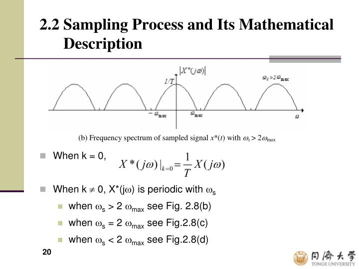 2.2 Sampling Process and Its Mathematical
