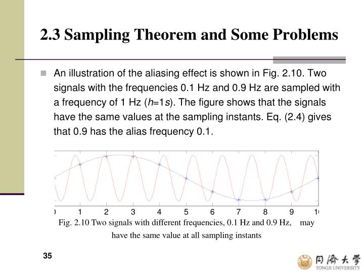 2.3 Sampling Theorem and Some Problems