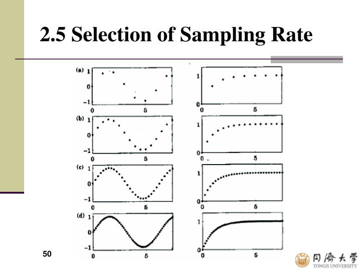 2.5 Selection of Sampling Rate