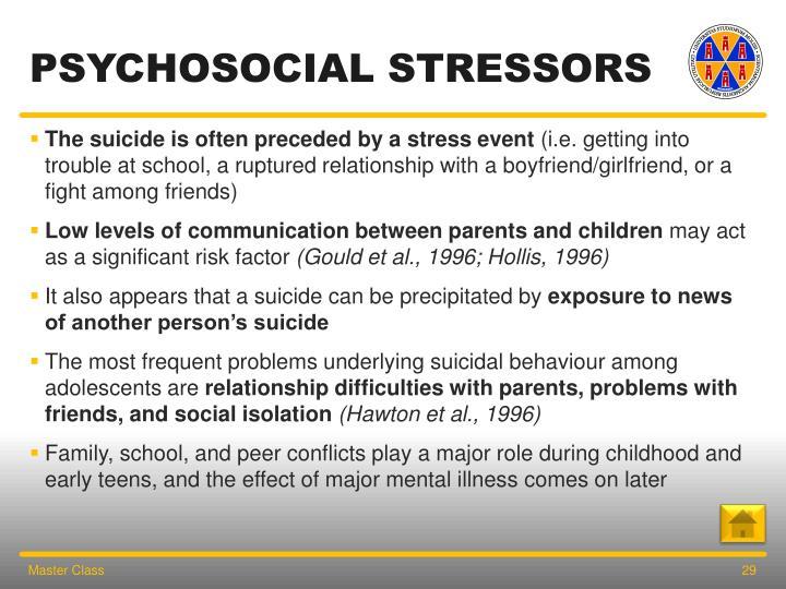 Psychosocial Stressors