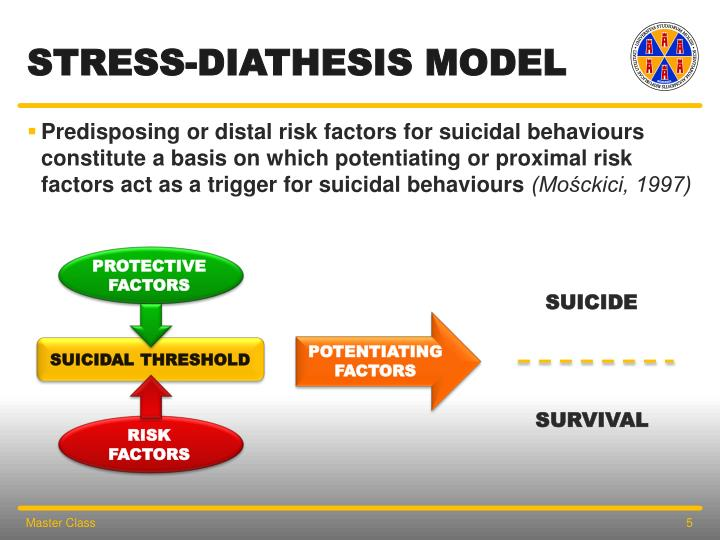 STRESS-DIATHESIS MODEL