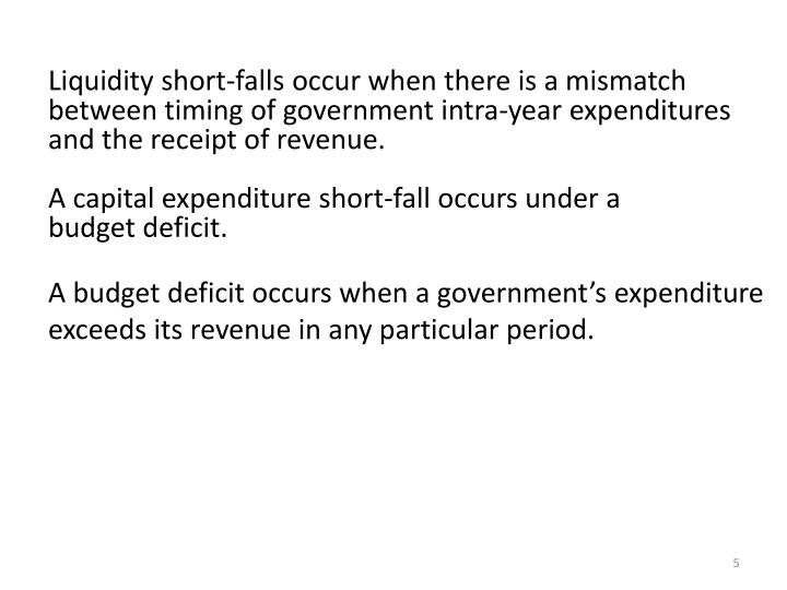 Liquidity short-falls occur when there is a mismatch