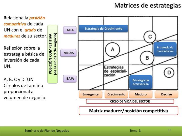 Matrices de estrategias