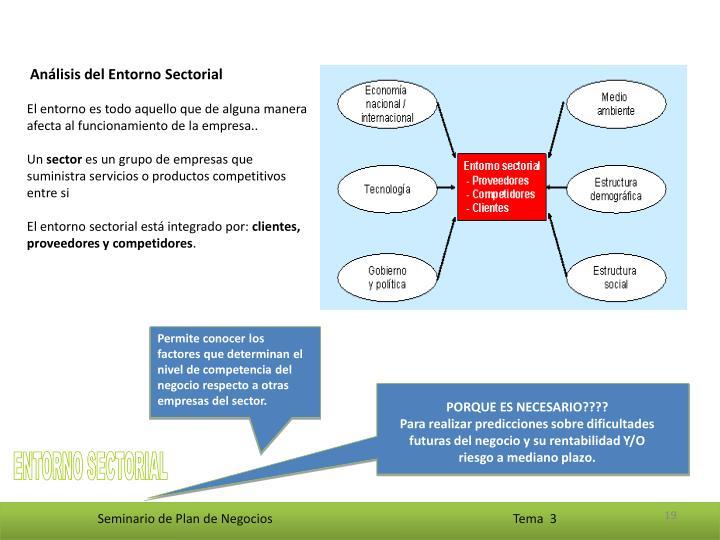 Análisis del Entorno Sectorial