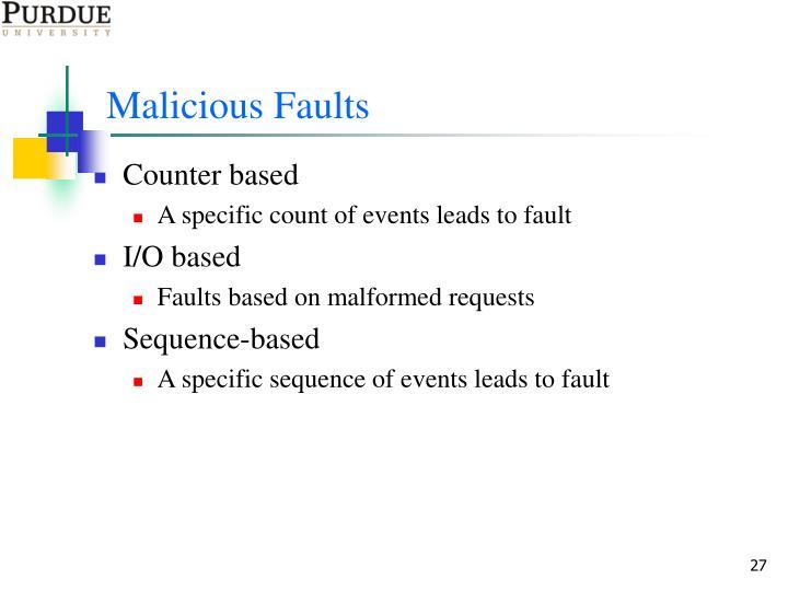 Malicious Faults