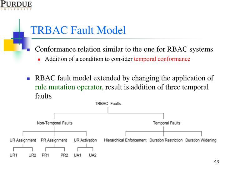 TRBAC Fault Model