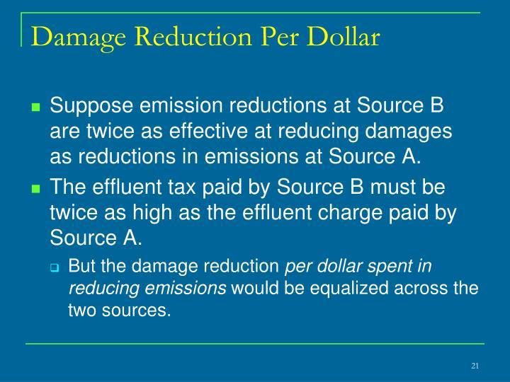 Damage Reduction Per Dollar