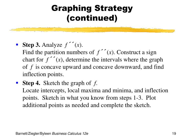 Graphing Strategy