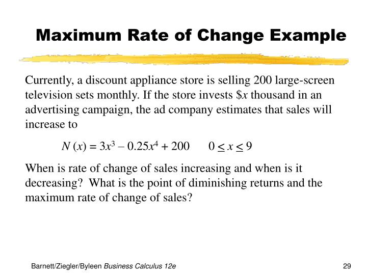 Maximum Rate of Change Example