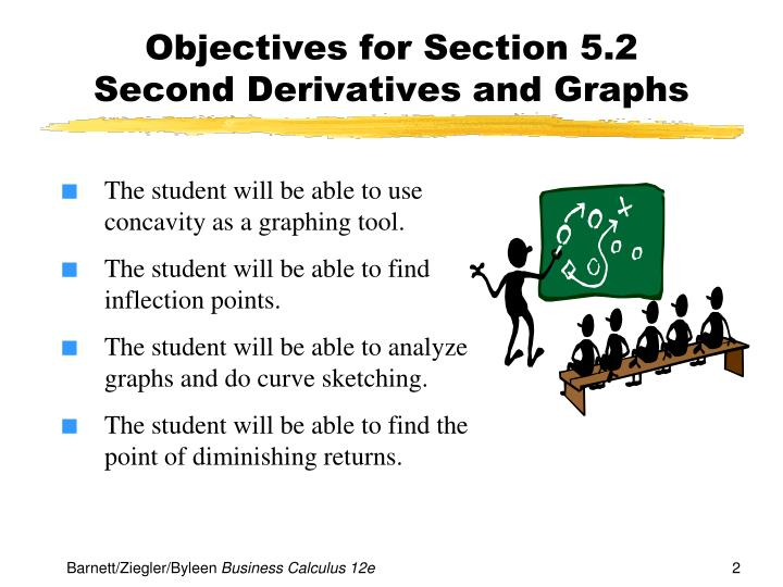 Objectives for Section 5.2