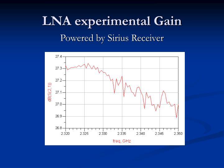 LNA experimental Gain