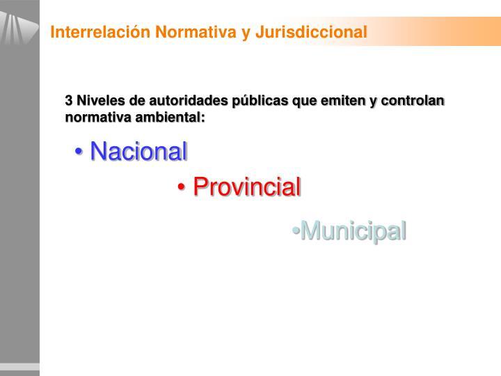 Interrelación Normativa y Jurisdiccional