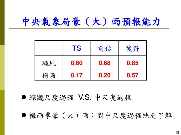中央氣象局豪(大)雨預報能力