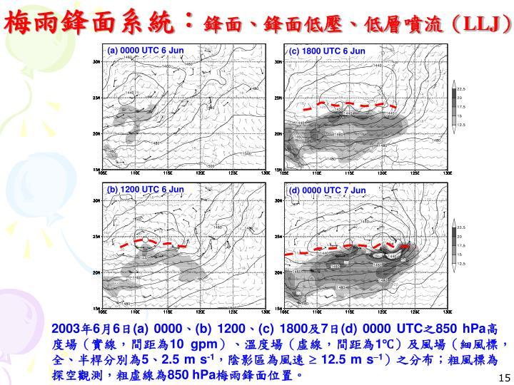 梅雨鋒面系統: