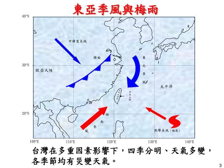 東亞季風與梅雨