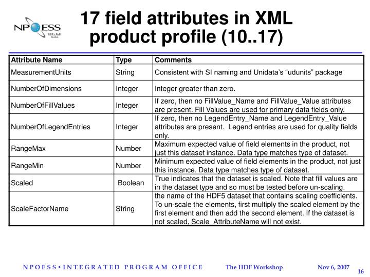 17 field attributes in XML product profile (10..17)