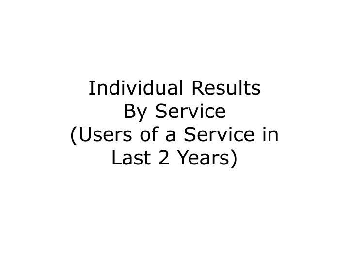 Individual Results