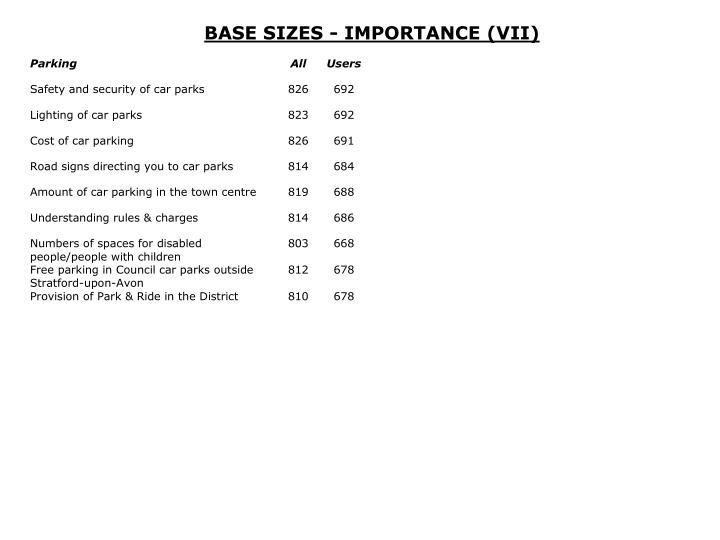 BASE SIZES - IMPORTANCE (VII)