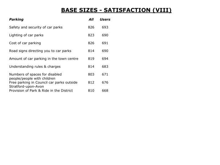 BASE SIZES - SATISFACTION (VIII)