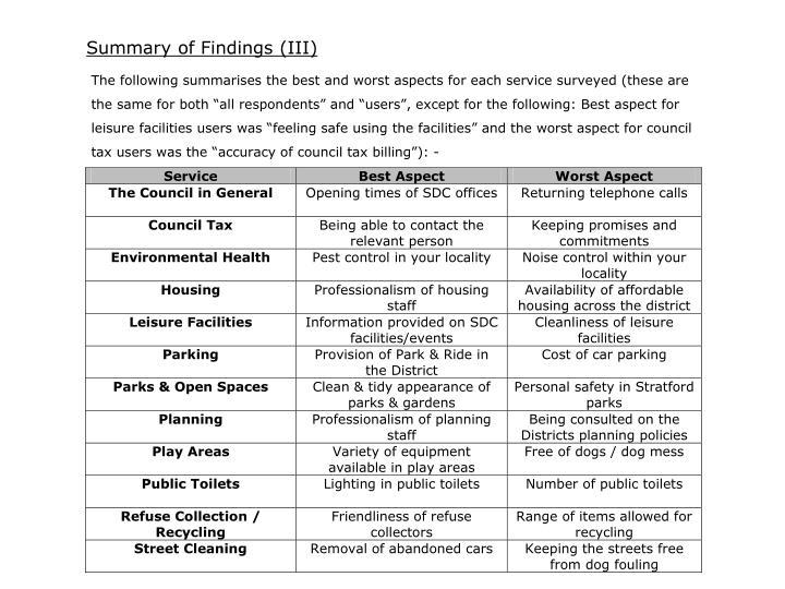 Summary of Findings (III)