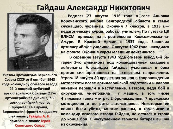 Гайдаш Александр Никитович