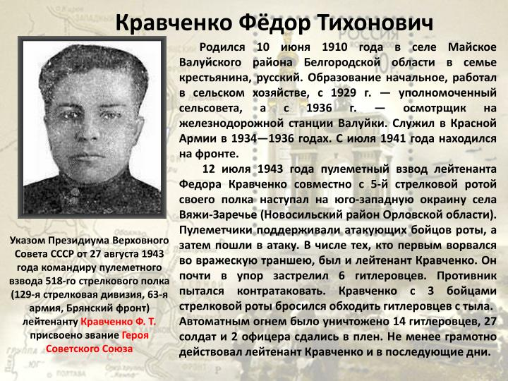 Кравченко Фёдор Тихонович