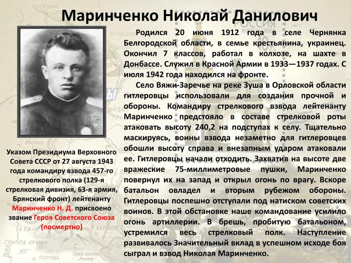 Маринченко Николай Данилович