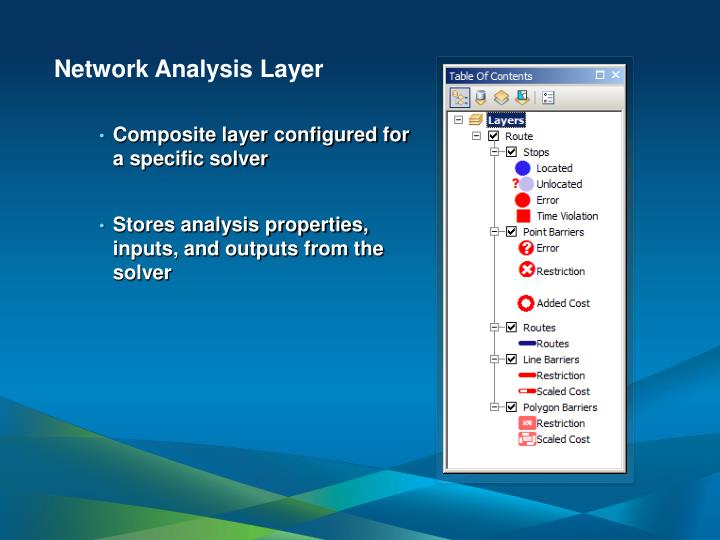 Network Analysis Layer