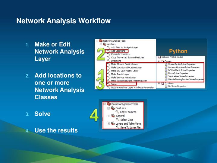 Network Analysis Workflow