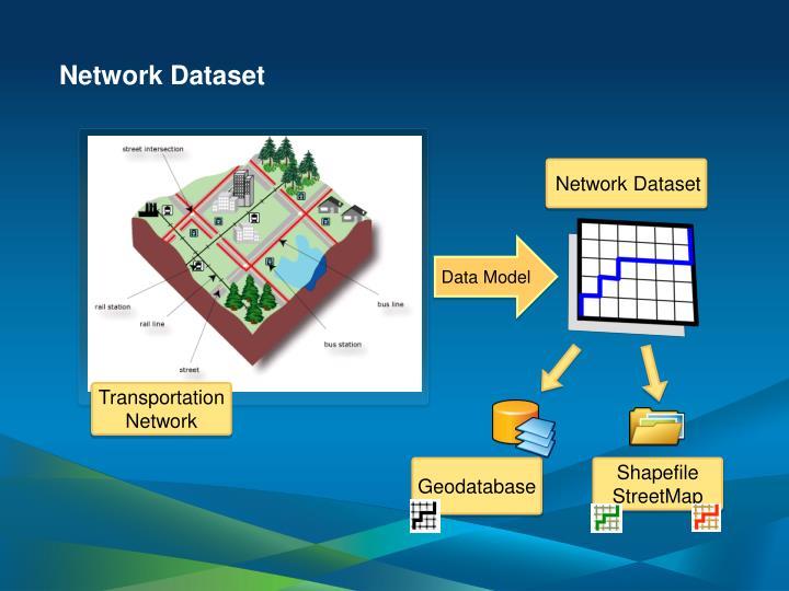 Network Dataset