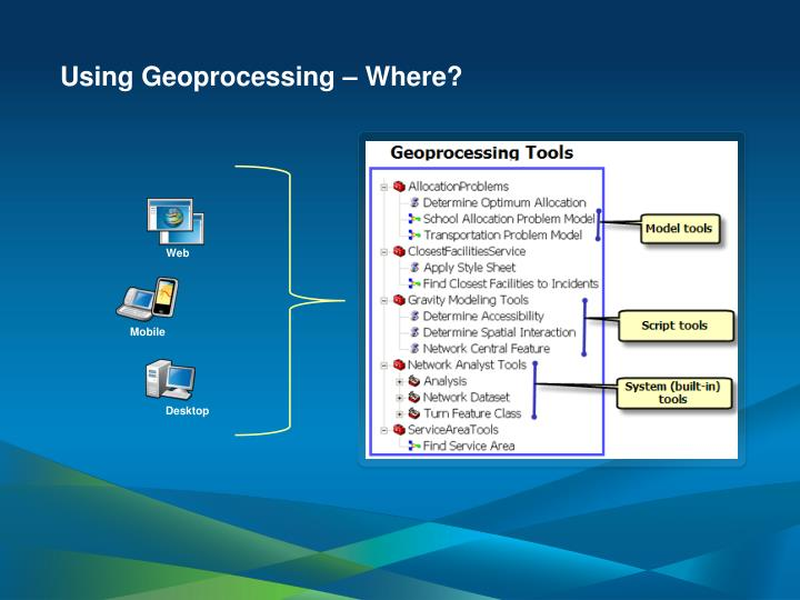 Using Geoprocessing – Where?