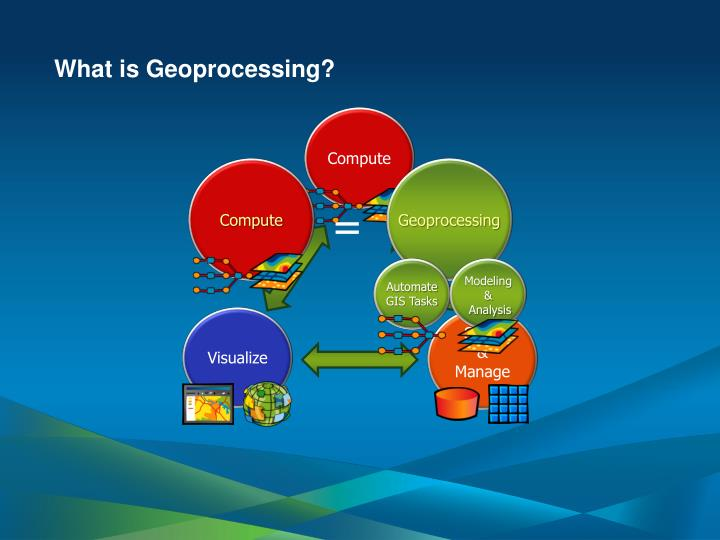 What is Geoprocessing?