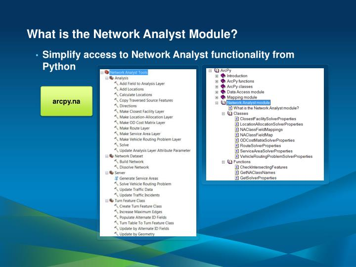 What is the Network Analyst Module?
