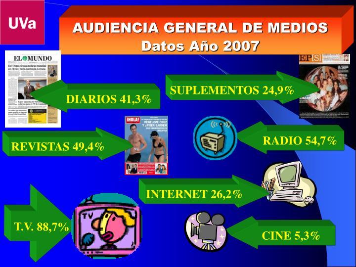 AUDIENCIA GENERAL DE MEDIOS