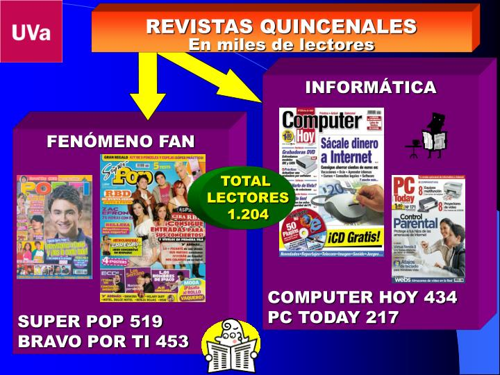 REVISTAS QUINCENALES